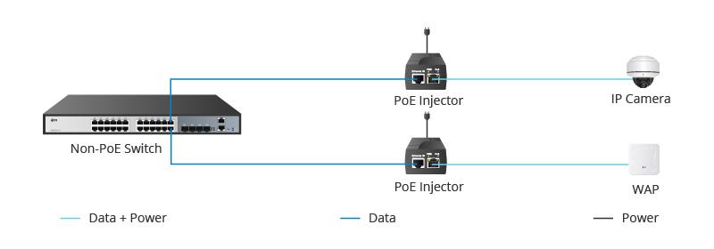 2-PoE injector application.jpg