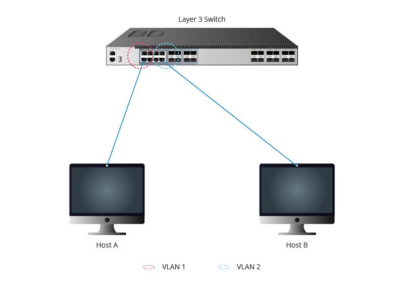 VLAN 6.jpg