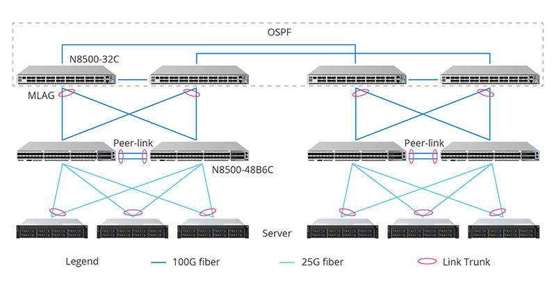 QSFP28 ER4 Data Center Interconnect Cabling Solution.jpg