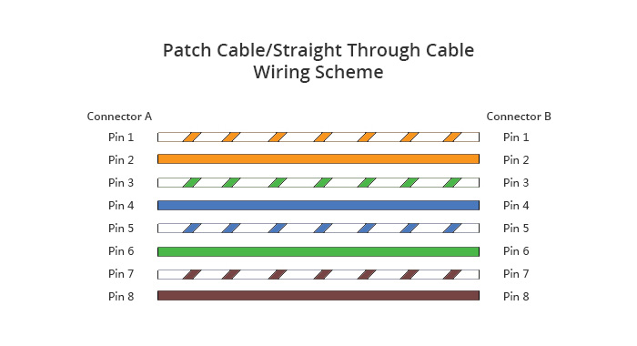 Patch-Cable-wiring-scheme.jpg