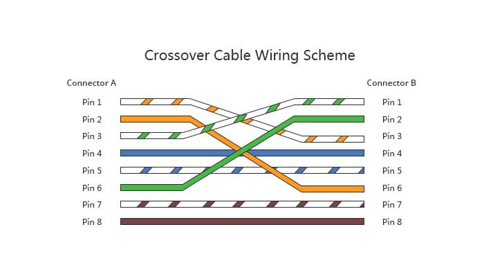 cross-cable-wiring-scheme.jpg