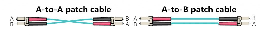 duplex-patch-cable.jpg
