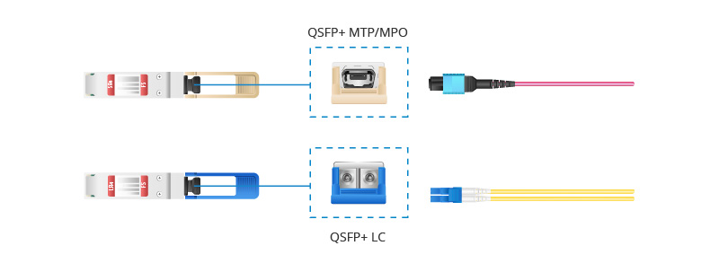 QSFP+ interfaces.jpg