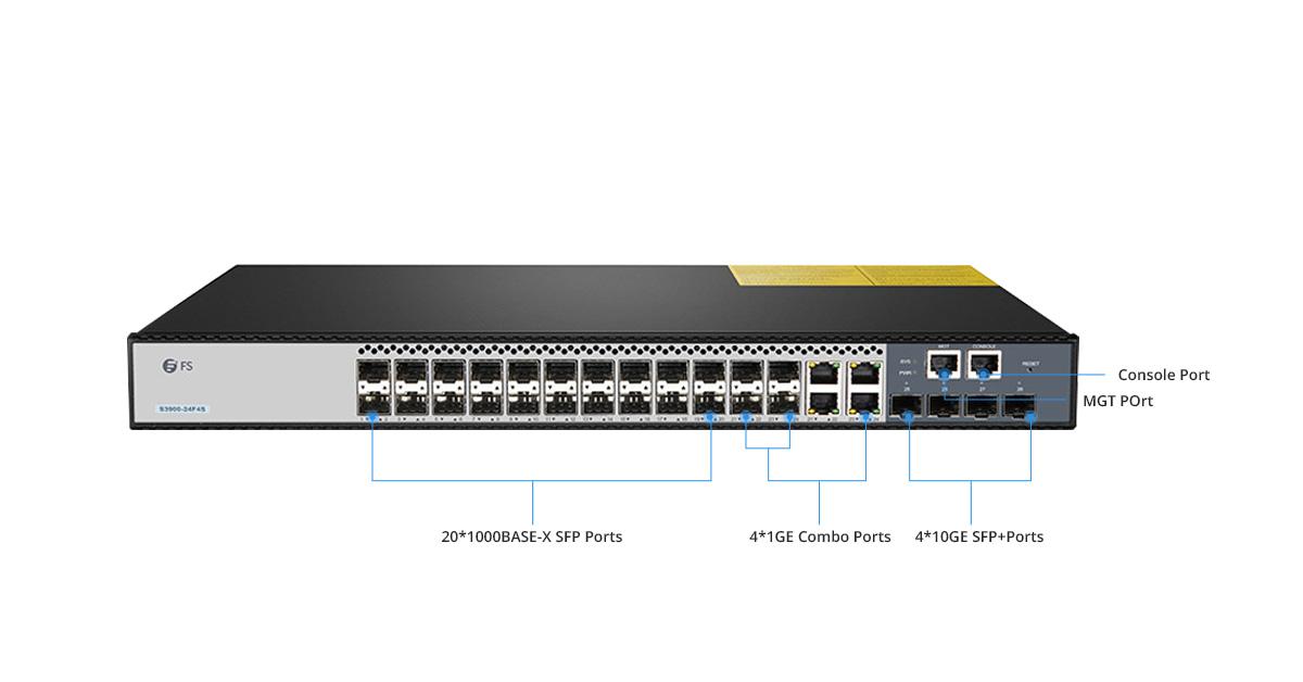 fs-3900-24f4s-switch-port-clarification.png