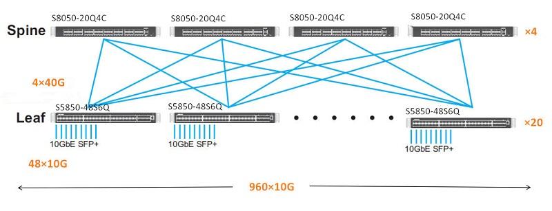 Architecture Leaf-Spine FS.jpg
