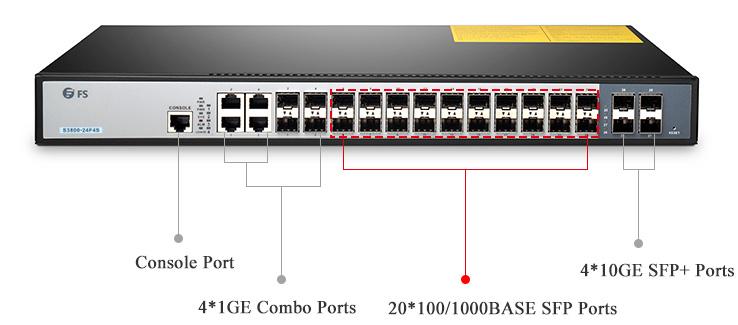 Port SFP et port SFP+ de liaison montante sur un commutateur Gigabit.jpg