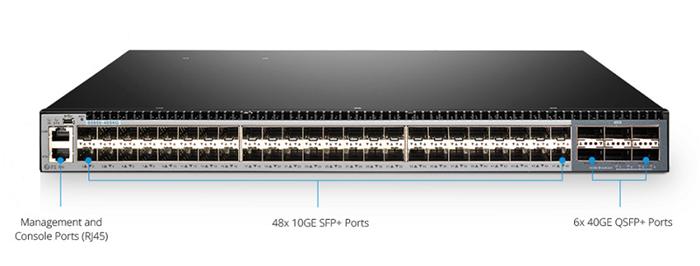 Port SFP+ et port de liaison montante QSFP+ sur un commutateur 10Gb.png