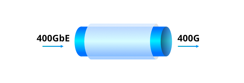 Figure 1 Single-Carrier for 400G OTN.png