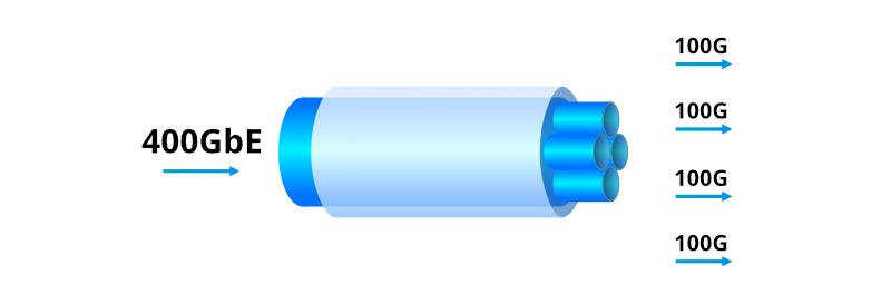 Figure 4 Quad-Carrier for 400G Optical Transmission.png