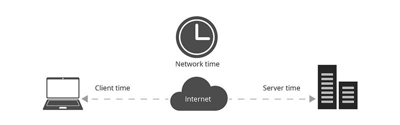 network latency.jpg