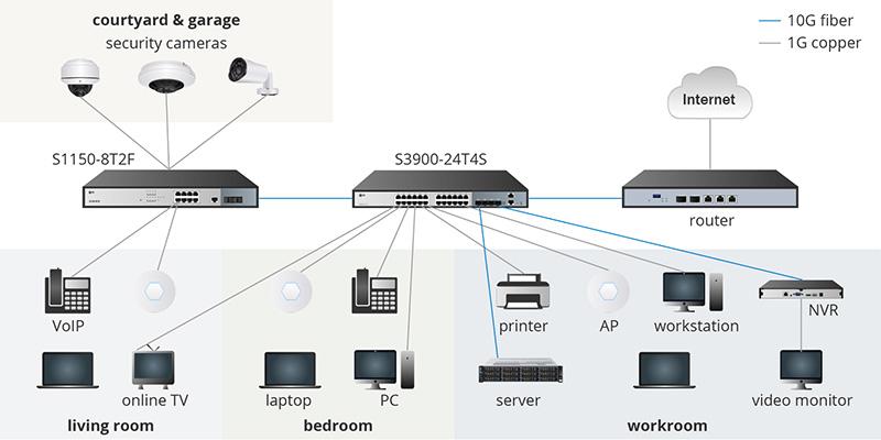 Case of 10G Home Fiber Network.jpg