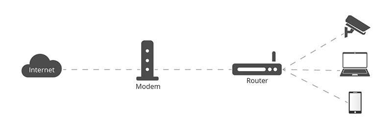 figure 2 Ethernet modem.jpg