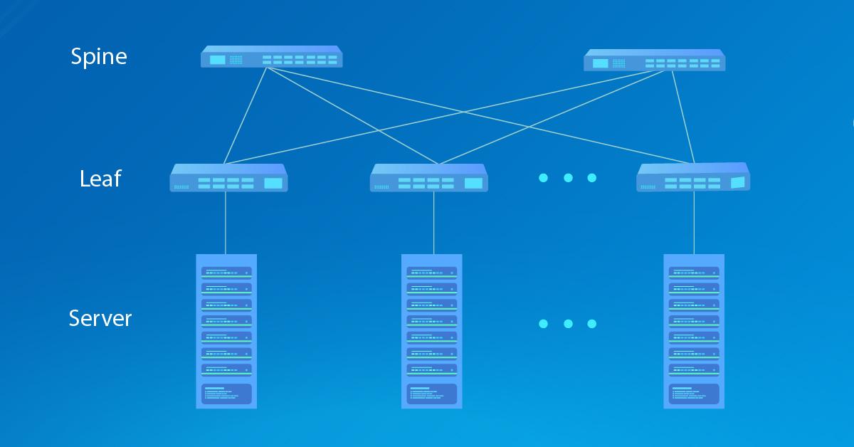 how-to-design-25g100g-leaf-spine-network.jpg