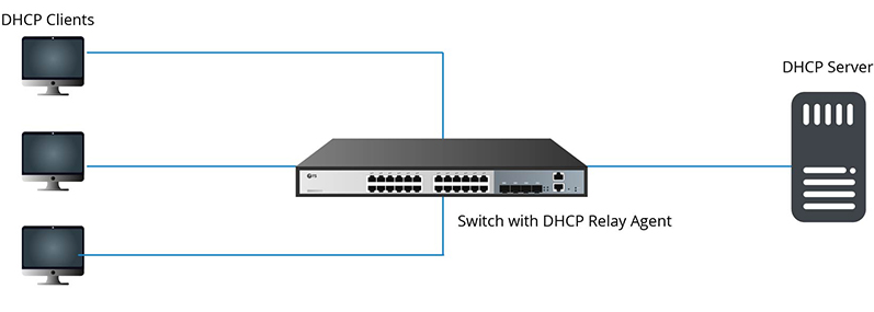 DHCP Configuration.png