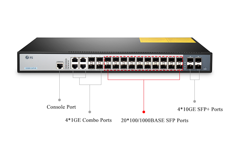 FS-S3900-24F4S-24-Port-Gigabit-Switch.jpg