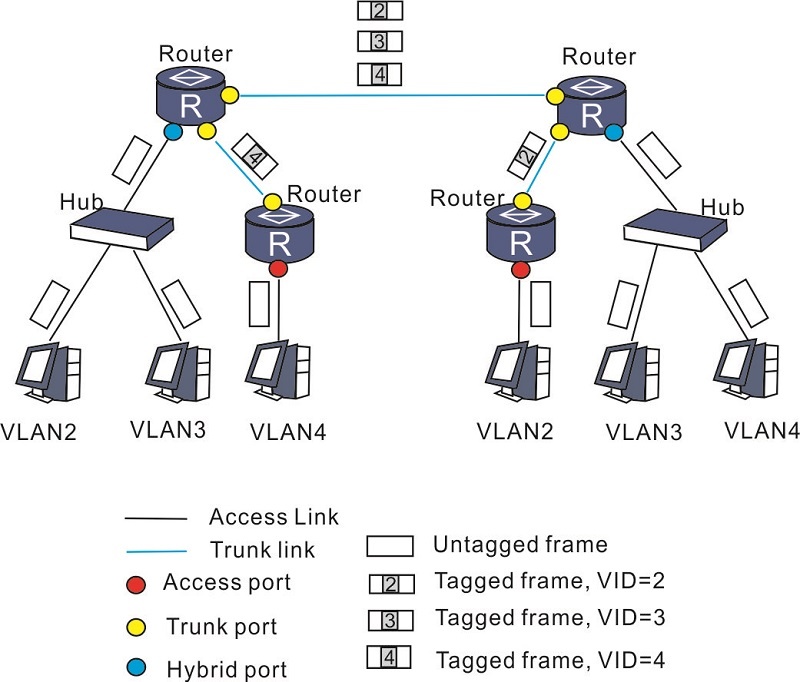 Operation-Process-of-Three-Ports-in-a-System.jpg