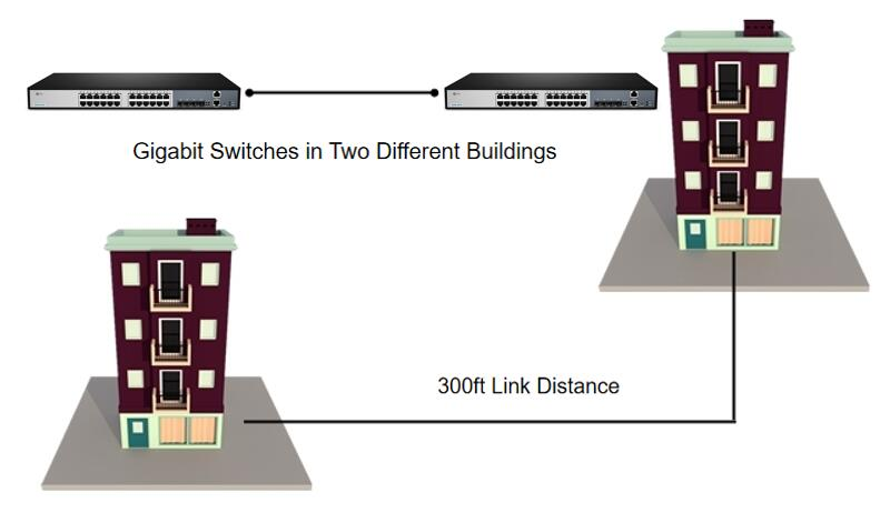 Figure 1 connecting two switches within 100m via RJ45 ports to reduce latency.jpg