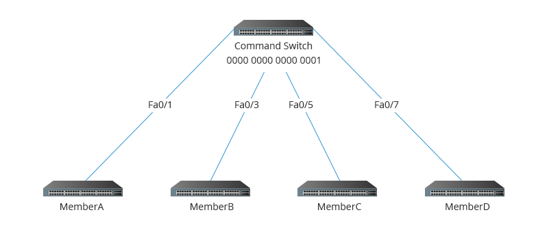 switch cluster.png