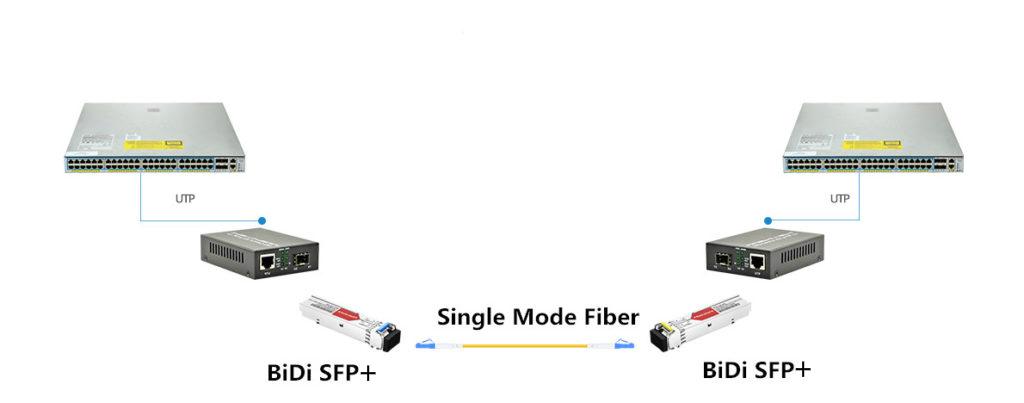SFP+ in converter.jpg