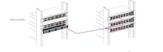 40G-120G-соединение-с 1×3 MTP/MPO-переходным-кабелем.png
