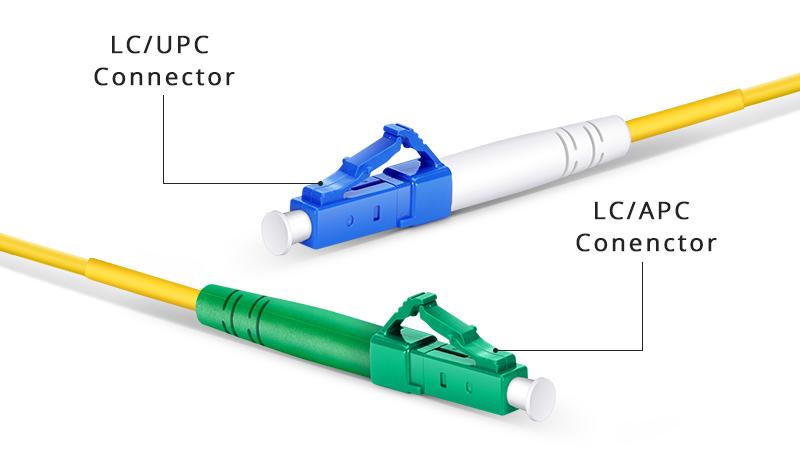 LC UPC VS LC APC.png