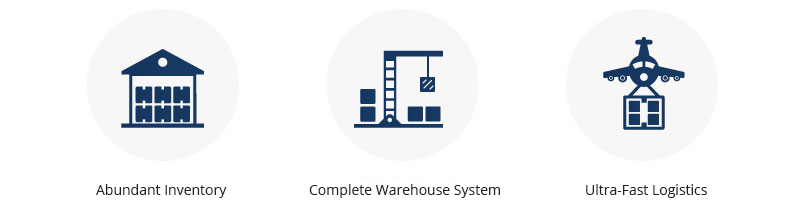 Complete Warehousing Systems.jpg