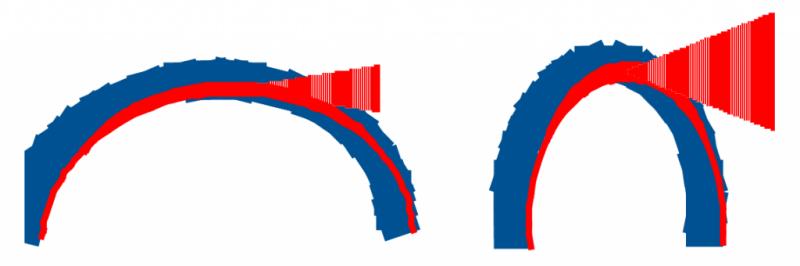 rayon de courbure