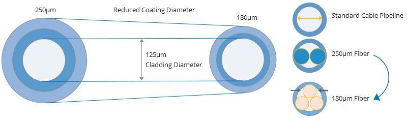 5G fiber cable.jpg