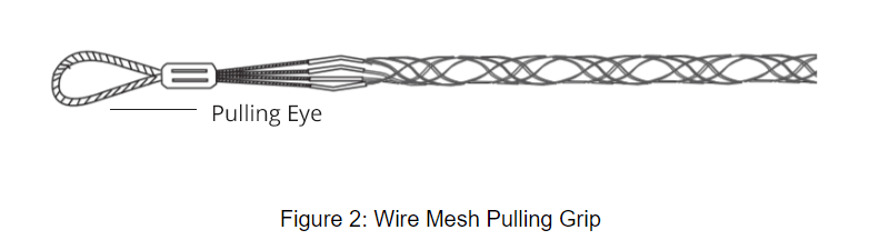 Figure 2 Wire Mesh Pulling Grip.png