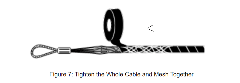 Figure 7 Tighten the Whole Cable and Mesh Together.png