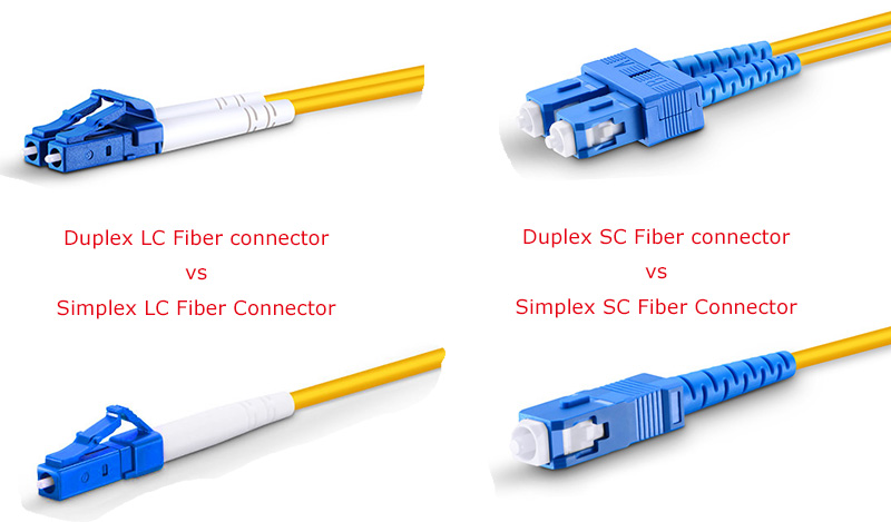 Simplex vs Duplex Fiber Connector.jpg