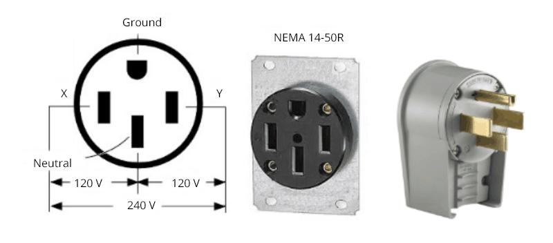 Figure 4 NEMA 14 Connectors
