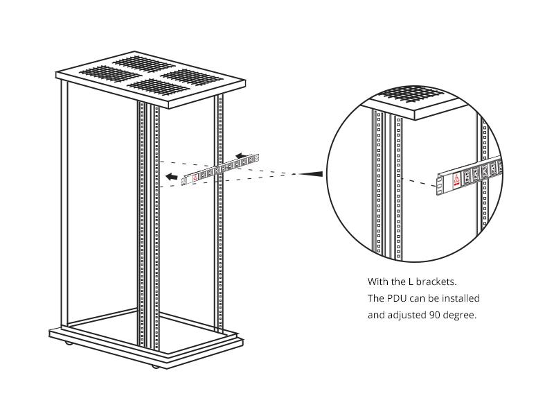 Horizontal PDU Architecture