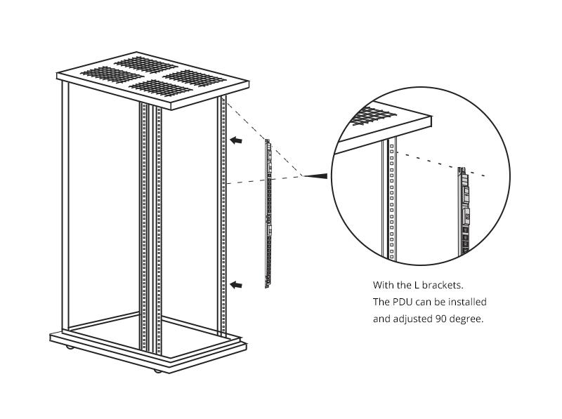 Vertical PDU Architecture