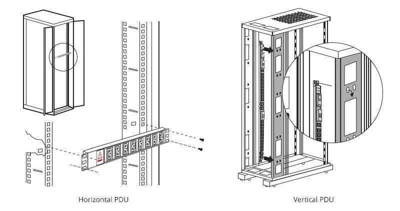 PDU Installation