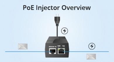 https://media.fs.com/images/community/uploads/post/201910/24/PoE-Injector-adapter.jpg