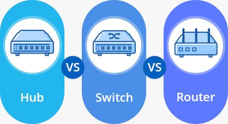 https://media.fs.com/images/community/uploads/post/202101/25/24-what-s-the-difference-hub-vs-switch-vs-router-2.jpg