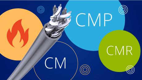 https://media.fs.com/images/community/uploads/post/202107/13/post31-ethernet-cable-cm-vs-cmr-vs-cmp-cover-f8xvrfqcvm.jpg