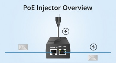 https://media.fs.com/images/community/uploads/post/202107/29/post27-poe-injector-adapter-fsnay9cli0.jpg