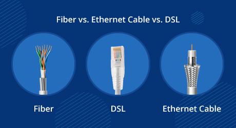https://media.fs.com/images/community/uploads/post/202109/22/post65-fiber-vs-ethernet-cable-vs-dsl-cable-jjsqfqvoex.jpg