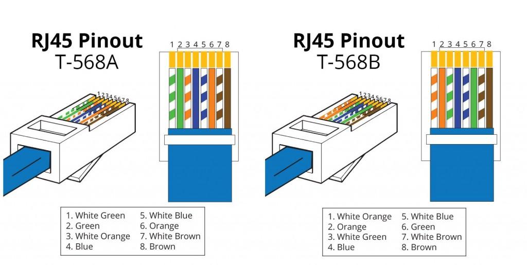 Interface RJ45-1