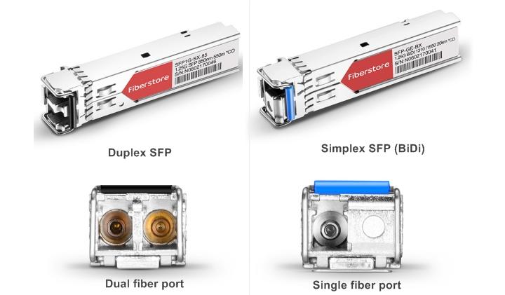 Duplex SFP with dual fiber port and simplex SFP with single fiber port