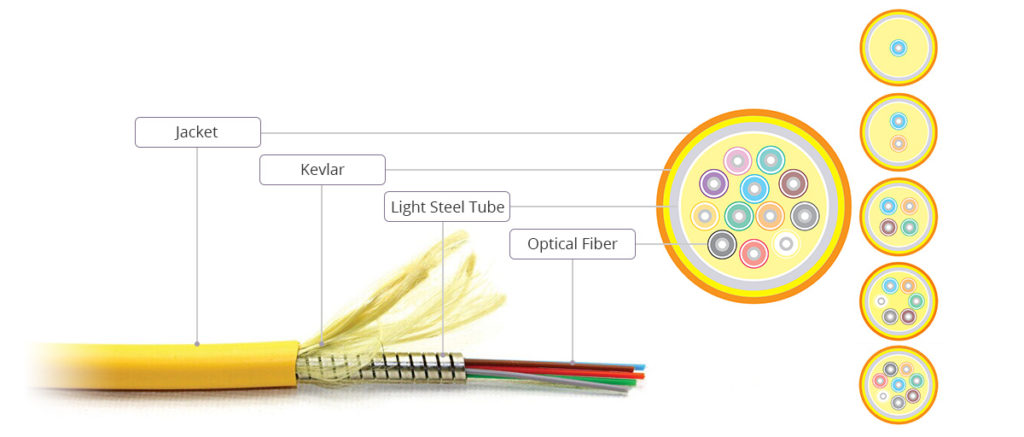 armored fiber cable