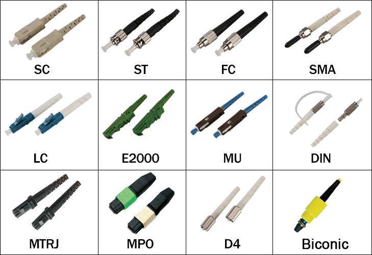 types of fiber connectors