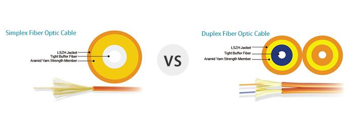 Simplex VS. Duplex Fiber Optic Cables