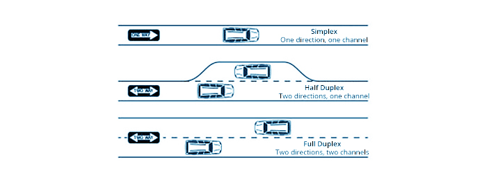 Simplex VS. Duplex