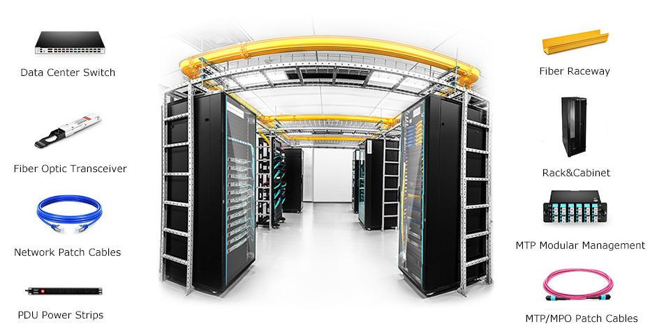 data center cabling, fiber optic cabling, copper cabling