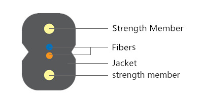 Flat Type Drop Cable