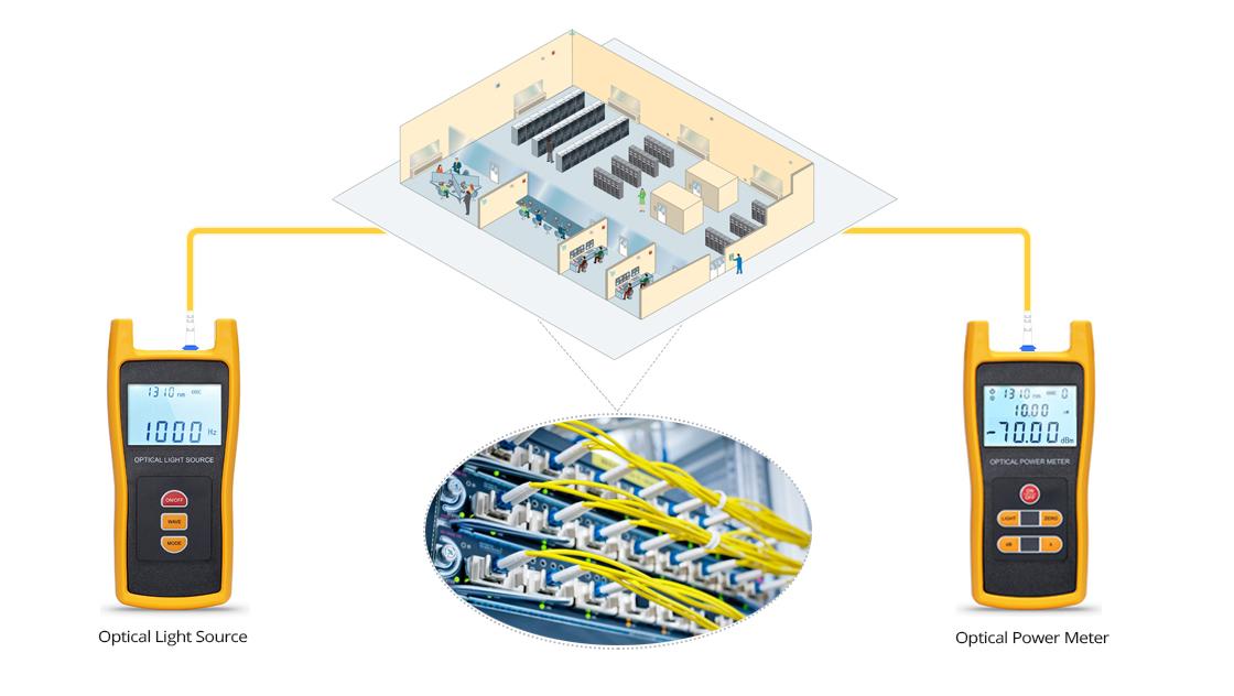 Figure 2: Power Meter Testing Fiber Optic Cable