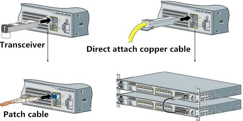 https://media.fs.com/images/community/wp-content/uploads/2016/01/40G-QSFP-Direct-Attach-Breakout-Copper-Cable.png